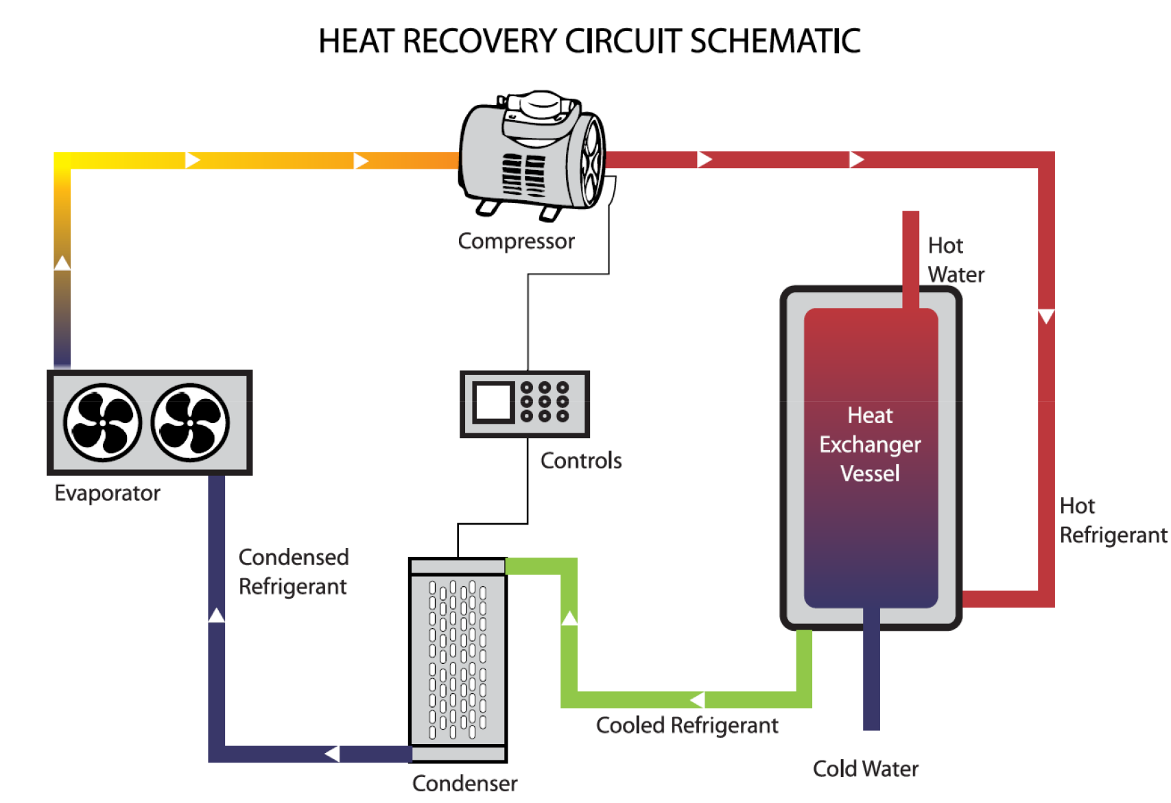Heat_recovery_diagram